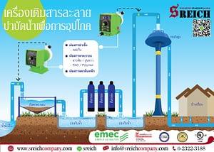 ปั๊มเติมสารละลาย ปรับสภาพน้ำในบ่อ แก้ปัญหาน้ำเป็นกรด-ด่าง ระบบประปา