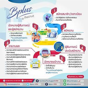 ระบบสมัครงาน BPLUS e-Recruit